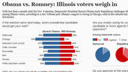 Illinois presidential poll