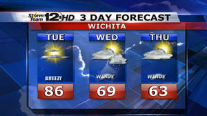 Storm Team 12: Toasty Tuesday - colder Wednesday
