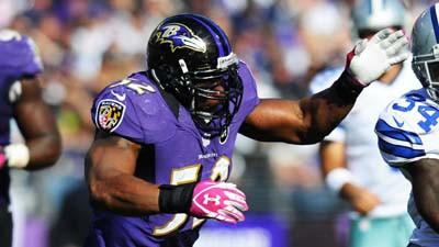Ravens Insider: Financial impact of Ray Lewis' contract