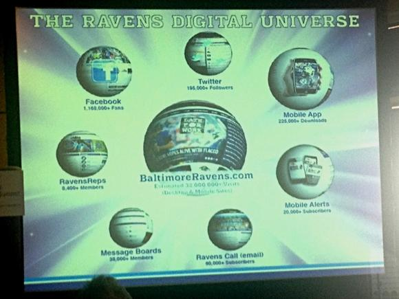 "The Ravens' ""digital universe"""