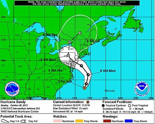 Projected path of Hurricane Sandy as of Saturday afternoon.