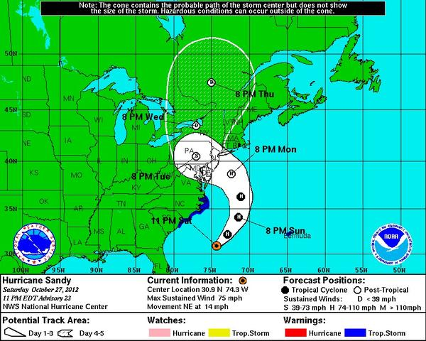 The National Hurricane Center's forecast track for Hurricane Sandy as of 11 p.m. Saturday.
