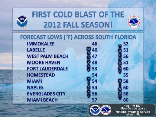 South Florida is expect to shiver tonight.