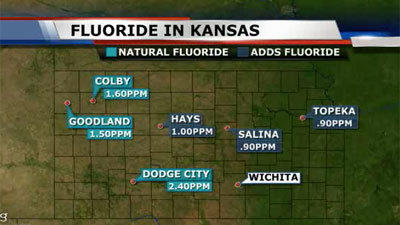 Who has fluoridated water in Kansas?