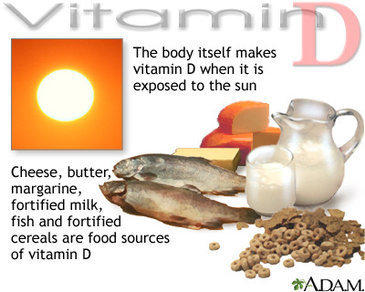 New study shows that vitamin D, which is found in many foods, reduces the risk of bladder cancer.
