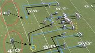 The Bears have struggled this season to find answers for the 2-Man defense: A two-deep safety look with underneath defenders playing man coverage from an inside-leverage position. Jay Cutler and the offense can expect to see this defense again from the Titans. Using the All-22 coaches tape, here is an example of how the Colts beat the coverage last week.