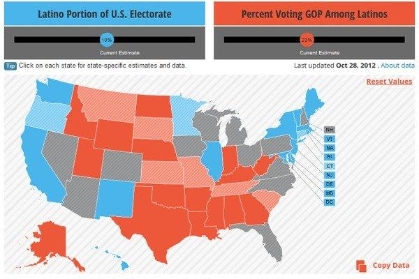 Latino Decision's state-by-state map. As of Monday, the group's tracking poll suggests that among likely Latino voters,73% say they will support President Obama, while 24% support Mitt Romney and 3% remain undecided.