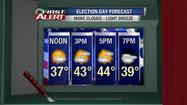 This year, we're forecasting quiet weather conditions as voters head out to the polls. In year's past, weather has played an increased roll in determining voting behavior, and even thought to change outcomes in certain election years.