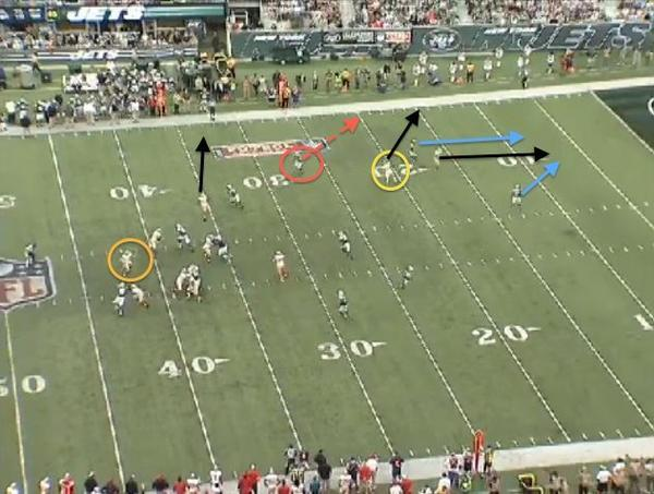 With Randy Moss occupying both the corner and the free safety on the deep 9 route, tight end Delanie Walker can stem his route to the sideline.