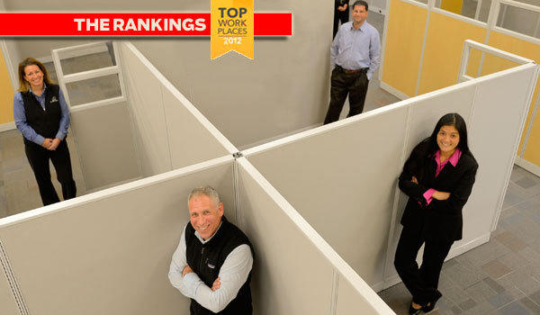 Top Workplaces Splash Photo