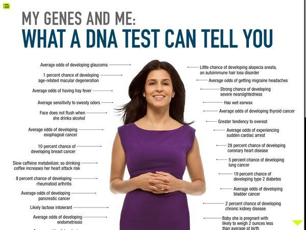 "In the iPad app developed for ""The Human Face of Big Data,"" actress Yasmine Delawari Johnson is featured in a discussion about genetics."