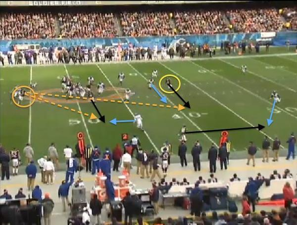 Once outside of the pocket, Cutler can dump the ball to Michael Bush in the flat or target Marshall versus a linebacker.