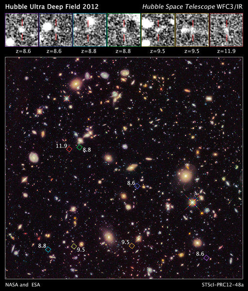 The Hubble Ultra Deep Field 2012 campaign reveals seven previously unseen galaxies, observed as they appeared in a period 350 million to 600 million years after the big bang.