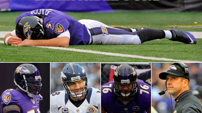 Five Things We Learned from the Ravens' 34-17 loss to the Denve…