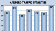 Harford County traffic fatalities