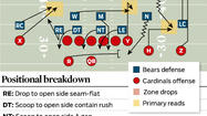 The Bears defense has game-planning options Sunday at Arizona versus rookie quarterback Ryan Lindley. By showing different looks at the line of scrimmage, the Bears can roll the secondary, bring zone pressure and try to steal one in third-down passing situations.