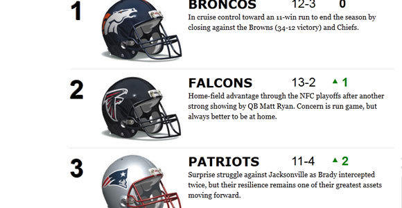 Times' NFL power rankings
