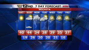 Storm Team 12: Chilly end to work week