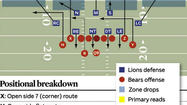 Bears must produce in red zone