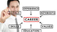 Career plan helps now and later