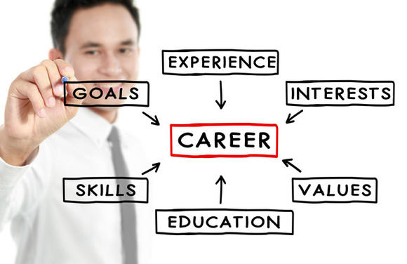 Master plan: A new career strategy