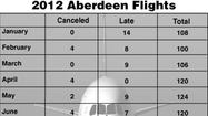 2012 Aberdeen Flights