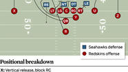 The Redskins and offensive coordinator Kyle Shanahan will come to the stadium Sunday with a creative game plan to feature the skill sets of rookies Robert Griffin III and Alfred Morris. Focus on the read option, movement passes, the inside zone and play action versus an athletic Seahawks defense in their NFC wild-card playoff game Sunday.