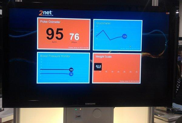 A monitor at the Consumer Electronics Show in Las Vegas on Thursday displays data from blood pressure, heart rate and glucose monitors, as well as a wirelessly connected scale, via a 2net gateway from Qualcomm's Qualcomm Life division.