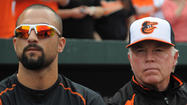 Reaction to Orioles extending contracts of Buck Showalter and Dan Duquette