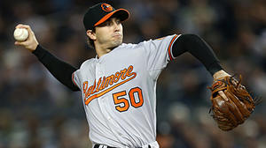 Orioles' Miguel Gonzalez won't pitch for Mexico in World Baseball Classic