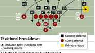 The 49ers can build off the Read Option look and create play-action opportunities Sunday for quarterback Colin Kaepernick against the Falcons in the NFC championship game at the Georgia Dome. Three-level route schemes will target the Falcons' Cover-3 defense.