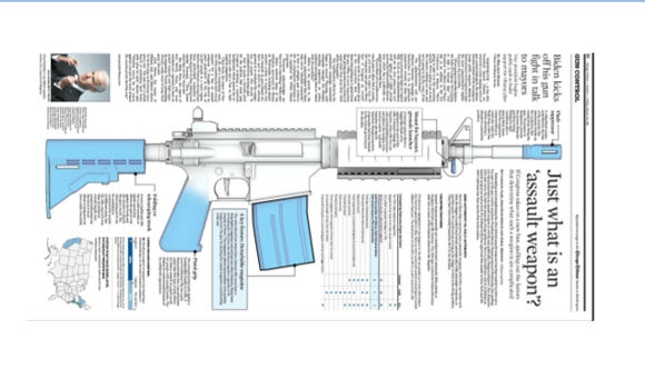 Readers saw an error -- and more -- in this Chicago Tribune assault weapon graphic.
