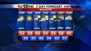 Storm Team 12: Super Sunday, mild Monday