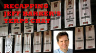Chat wrap: Terps Q&A with Jeff Barker