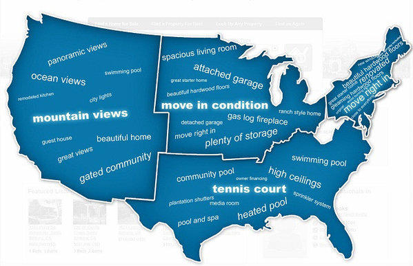 Popular listing terms vary by region