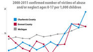 Child abuse cases in Northern Michigan are growing.