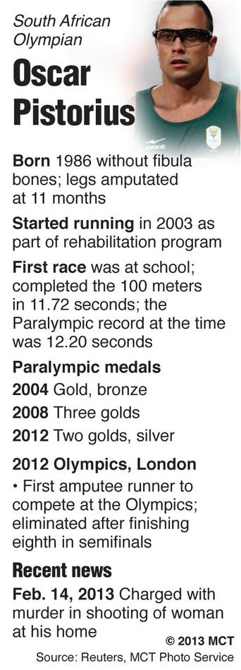 Bio of South African Olympic athlete Oscar Pistorius, who has been arrested on murder charge.