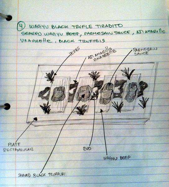 Ricardo Zarate's sketch of a planned dish at his soon-to-open restaurant Paiche.