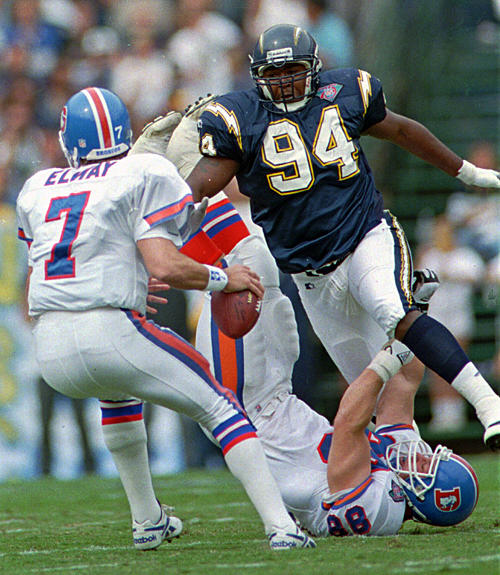 San Diego Chargers Defensive Line: 2008 Sports Deaths