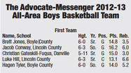 Photo Gallery: 2012-13 Advocate Boys All-Area Basketball Team