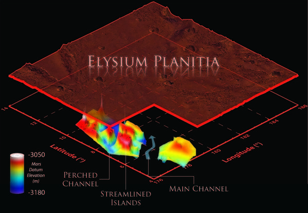 A 3-D visualization of the Marte Vallis channels buried beneath the Martian surface. Marte Vallis consists of multiple perched channels formed around streamlined islands. These channels feed a deeper and wider main channel.