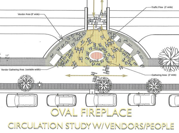 This image, created by consultants working with the fireplace steering committee, shows how pedestrian traffic would flow around an oval-shaped fireplace in the center of East Parks Plaza B.