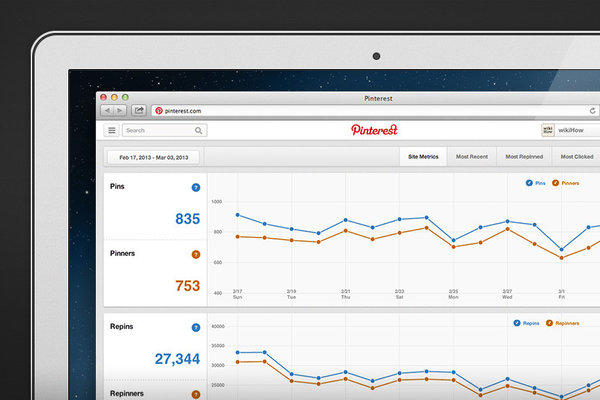 Pinterest rolls out analytics tool for businesses.