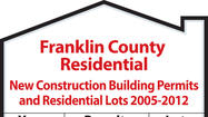 Franklin County Building Permits