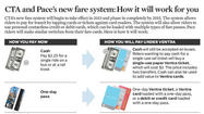 PDF: How the new fare system will work for you