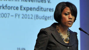Rawlings-Blake's budget includes new taxes, raises
