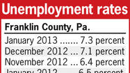 The unemployment rate in Franklin County, Pa., inched upward to 7.3 percent in January, but the county is facing sharper hikes because of sequestration.