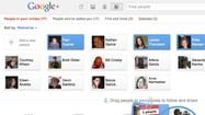 Communities: How Google Plus brings people together