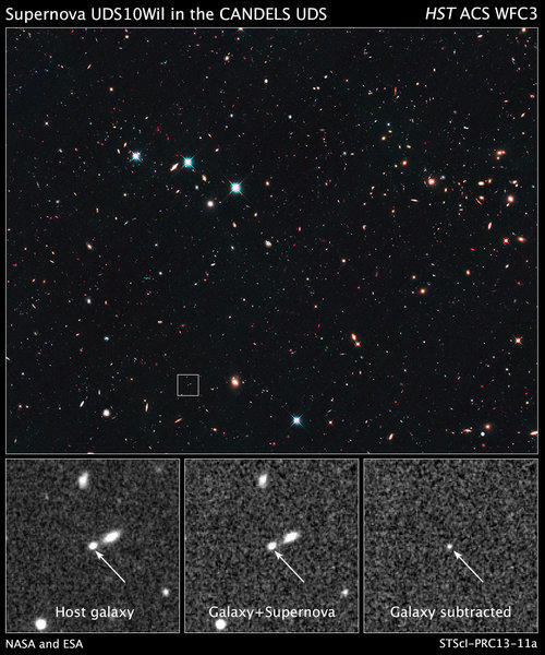A Hubble Space Telescope view of a supernova that exploded over 10 billion years ago. The three bottom images demonstrate how the astronomers found the supernova.