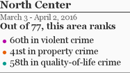 More North Center crime »